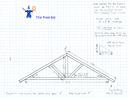 truss-design-for-dave-7x