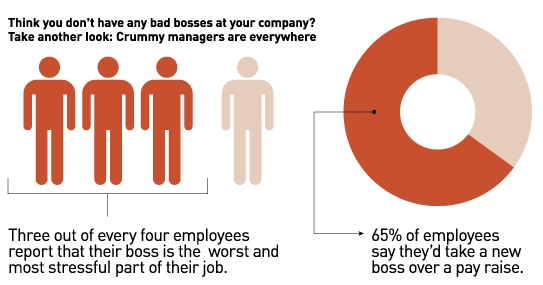 bad-bosses-are-everywhere